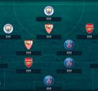 Thiago Silva e o pior time das oitavas da Champions