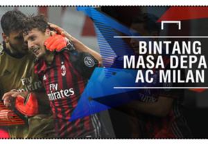 AC Milan sempat dipandang sebagai klub para bintang pensiunan. Namun bila melihat skuat mereka musim ini, stigma itu tentu saja lenyap sama sekali. Dipersenjatai deretan bintang mudanya,<em>I Rossonerri</em>mampu bangkit dari keterpurukan t...