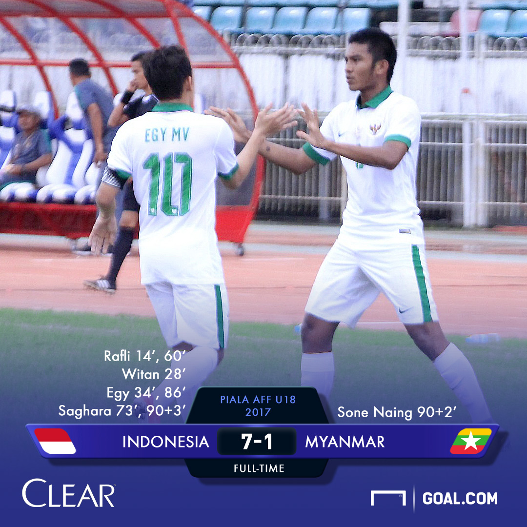 Clear - Full-Time - Indonesia - Myanmar
