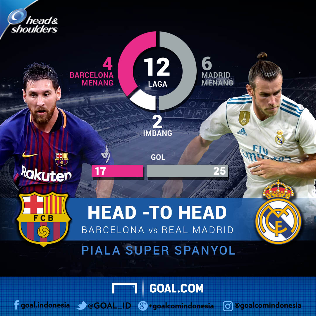 H&S - Piala Super Spanyol