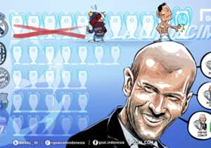 Real Madrid semakin mengukuhkan dominasi di pentas Liga Champions seiring kemenangan adu penalti atas Atletico Madrid pada final di San Siro tadi malam. Menyusul pencapaian La Undecima alias trofi ke-11 pada musim debut pelatih Zinedine Zidane, siapa m...