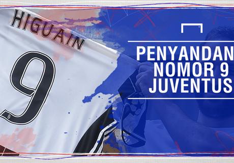 Penyandang No. 9 Juventus