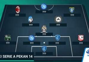 Untuk pertama kali dalam empat pekan terakhir, Inter tidak mengirim wakil setelah ditumbangkan Napoli di San Paolo. Lalu siapa saja yang layak diberi gelar terbaik pekan ini?