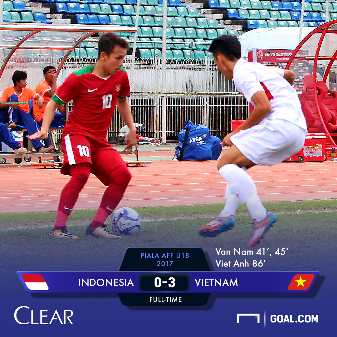 Clear - Full-Time - Indonesia - Vietnam