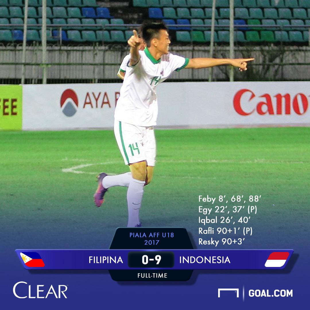 Clear - Full-Time - Filipina - Indonesia