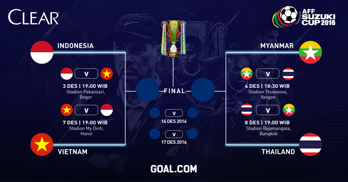 Clear Bagan Semi Final Aff Suzuki Cup Jadual