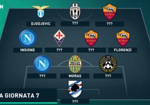 Untuk dua pekan secara beruntun, AS Roma mendominasi tim terbaik Serie A, dengan Gervinho menjadi satu-satunya pemain yang bertahan dari pekan lalu. Siapa saja yang menemani eks pemain Arsenal tersebut?