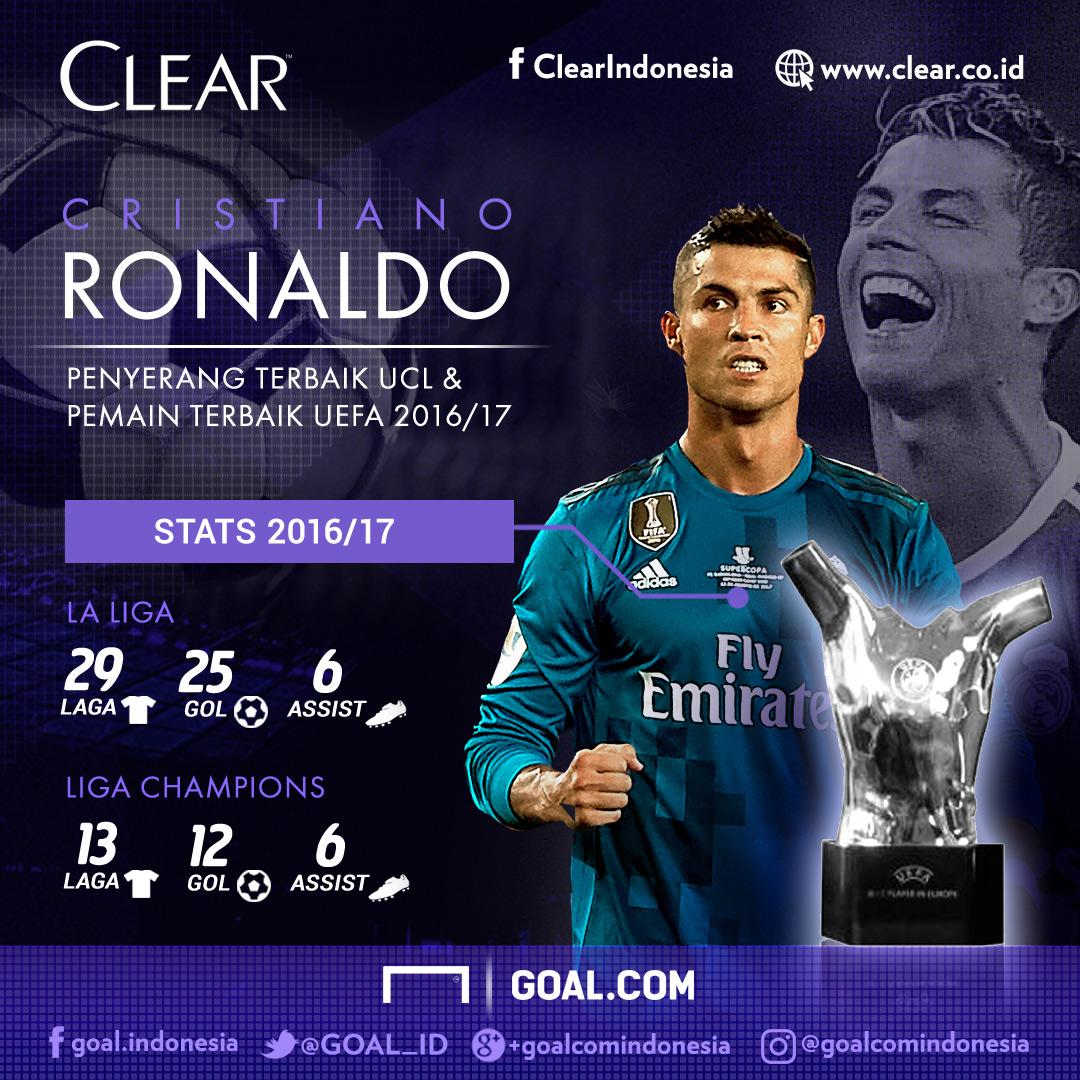 Clear - Cristiano Ronaldo 2