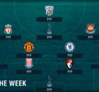 A seleção da rodada da Premier League