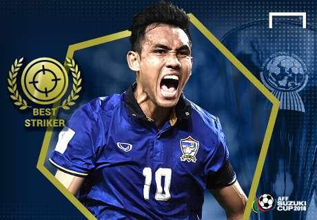 Teerasil Dangda voted best striker of the AFF Suzuki Cup