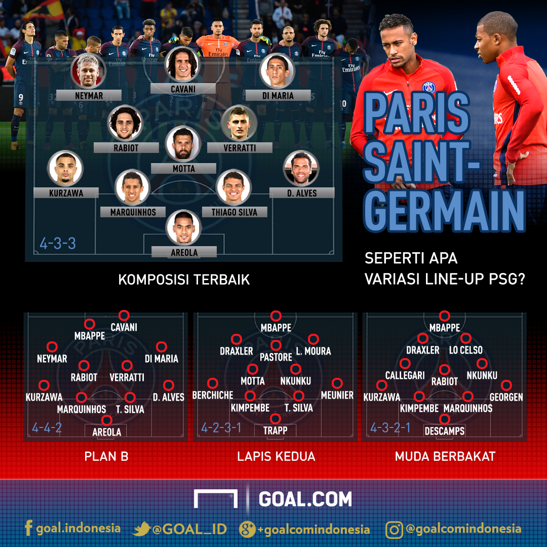 Mewah & Variatif, Inilah Line-Up Paris Saint-Germain 2017