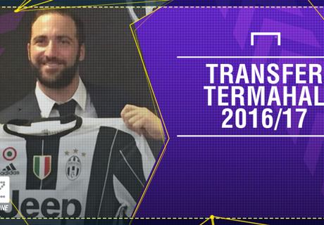 Transfer Termahal Musim Panas 2016/17
