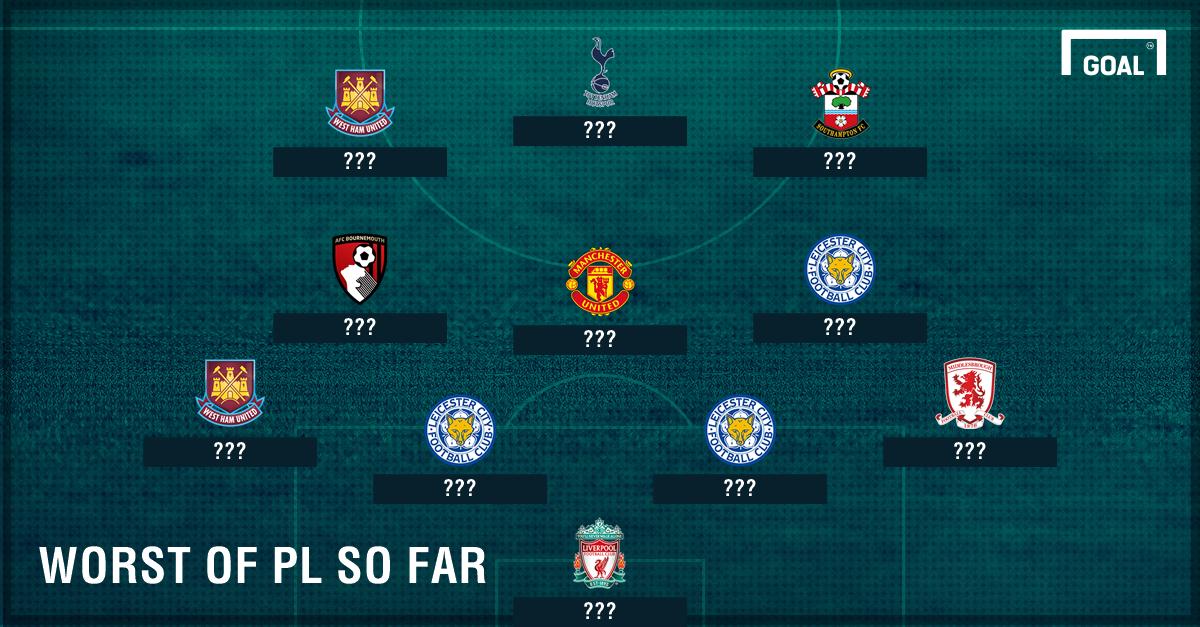 Liga Inggris Update Score