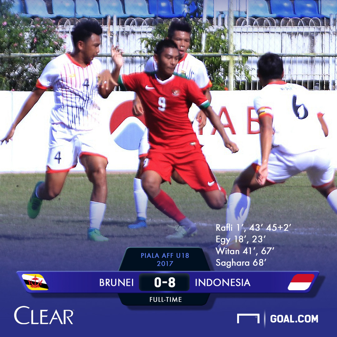 Timnas U 18: Piala AFF U-18 2017: Timnas Indonesia Lolos Ke Semi-Final