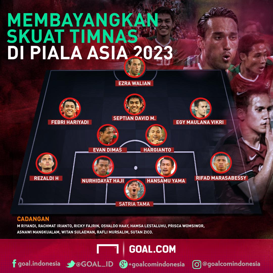 Skuat Timnas Piala Asia 2023