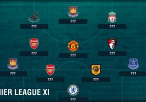 Ramsey tampil dominan dalam kemenangan Arsenal, sementara Firmino jadi satu-satunya pemain yang bersinar dalam kekalahan Liverpool. Siapa saja yang layak masuk ke tim terbaik pekan ini?