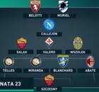 Tim Terbaik Serie A Giornata 23