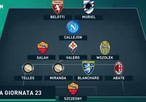 Setelah beberapa pekan absen, Internazionale akhirnya kembali mengirimkan wakil ke tim terbaik Serie A versi Goal Indonesia. Siapa saja yang layak diberi apresiasi khusus usai laga tengah pekan kemarin?