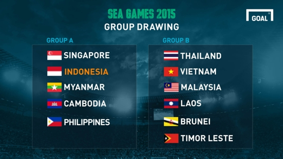 Malaysia Drawn Into Group B For  Sea Games