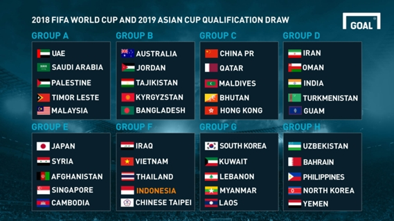 world cup football qualifying groups