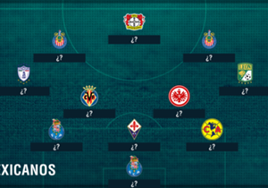 ¿Qué jugadores mexicanos se podrían comprar con los 60 millones de euros que estima el Benfica vender a Raúl Jiménez?