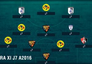 Sus malas actuaciones dentro del terreno de juego, provocaron que estos futbolistas se ganaran un lugar en el Contra XI de esta semana.