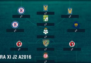 Sus actuaciones dentro del terreno de juego dejaron mucho que desear y no ayudaron a sus equipos en esta segunda fecha del Apertura 2016.