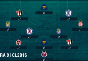 Ellos no tuvieron buenas actuaciones en el Clausura 2016.