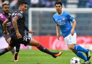 JUGADOR: Francisco Silva | POSICIÓN: Medio | Equipo: Cruz Azul