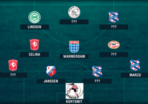 De tiende speelronde van de Eredivisie zit erop en Goal kijkt samen met Omnisport aan de hand van Opta-statitstieken naar het Team van de Week!