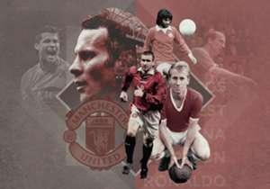 Manchester United-correspondent Kris Voakes heeft en lijst van de twintig beste spelers van Manchester United samengesteld, gebaseerd op kwaliteit, consistentie, dienstjaren, prijzen en erfenis die zij achterlieten.