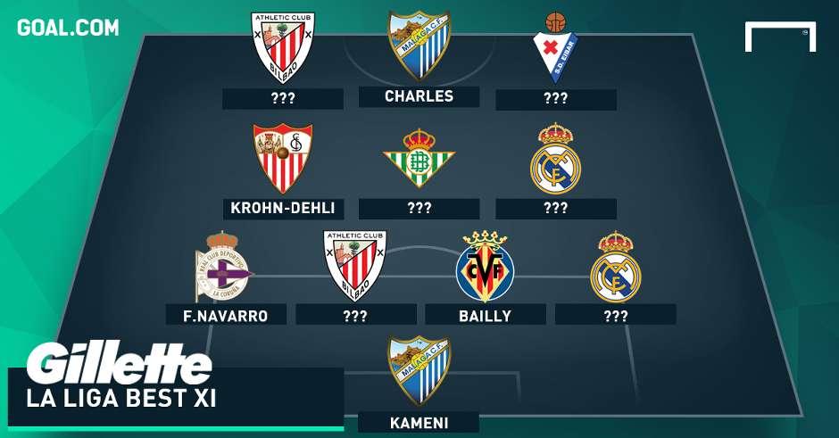 la liga top fixtures