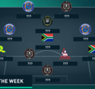 The SA Team of the Week in photos