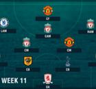 PL Team of the Week 2016-2017 สัปดาห์ที่ 11