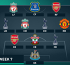 EPL Team Of The Week 2015-2016 สัปดาห์ที่ 7