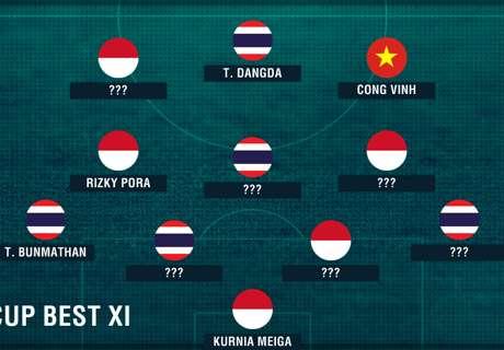 AFF Suzuki Cup 2016 Best XI