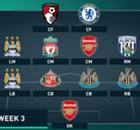 EPL Team Of The Week 2015-2016 สัปดาห์ที่ 3