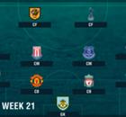 PL Team of the Week 2016-2017 สัปดาห์ที่ 21