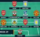 EPL Team Of The Week ประจำสัปดาห์ที่ 29