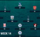 PL Team of the Week 2016-2017 สัปดาห์ที่ 14