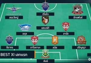 TPL Best XI 2015 เลกแรก
