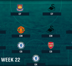 PL Team of the Week 2016-2017 สัปดาห์ที่ 22