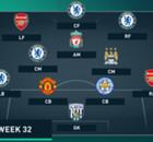 EPL Team Of The Week 2015-2016 สัปดาห์ที่ 32