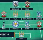 EPL Team Of The Week ประจำสัปดาห์ที่ 37