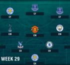 PL Team of the Week 2016-2017 สัปดาห์ที่ 29