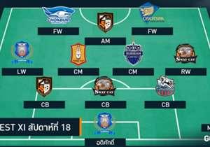 TPL Best XI Week 18