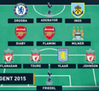 BEST XI : รวมดาวของฟรี EPL ประจำซัมเมอร์ 2015