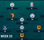 PL Team of the Week 2016-2017 สัปดาห์ที่ 23