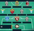 Best XI : ทีมยอดเยี่ยมเซเรีย อา ฤดูกาล 2014-2015