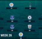 PL Team of the Week 2016-2017 สัปดาห์ที่ 26